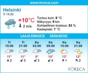 ForecaBox