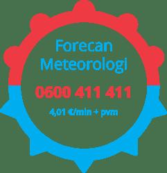 forecan-meteorologi